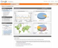 Štatistika k Vašej webstránke